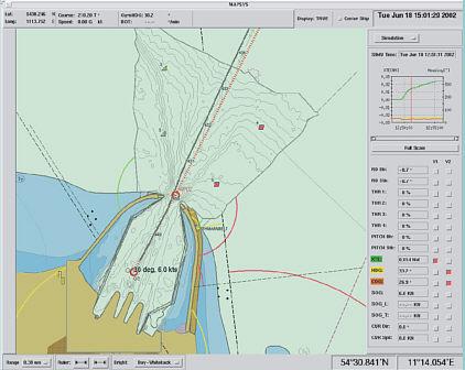 Prädiktive Simulation mit Wind und Strömung